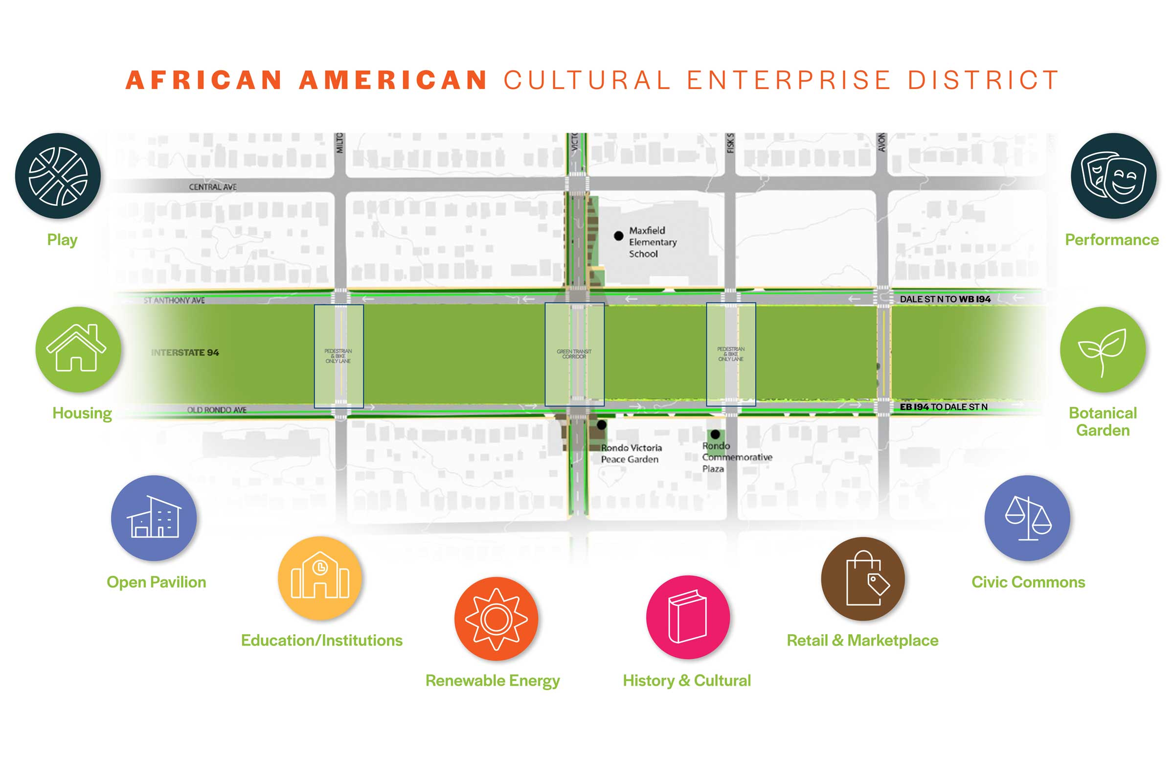 The African American Cultural Enterprise district could include parks, housing, and open pavillion, education/institutions, renewable energy, history & cultural centers, retail & marketplace, civic commons, a botanical garden, and performance areas.